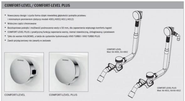 Kaldewei KA4014 COMFORT-LEVEL PLUS Conoduo zestaw odpływowo-przelewowy z napełnianiem wody 6877 7068 0001